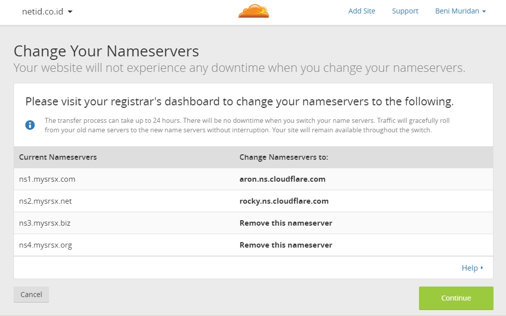 cloudflare 5